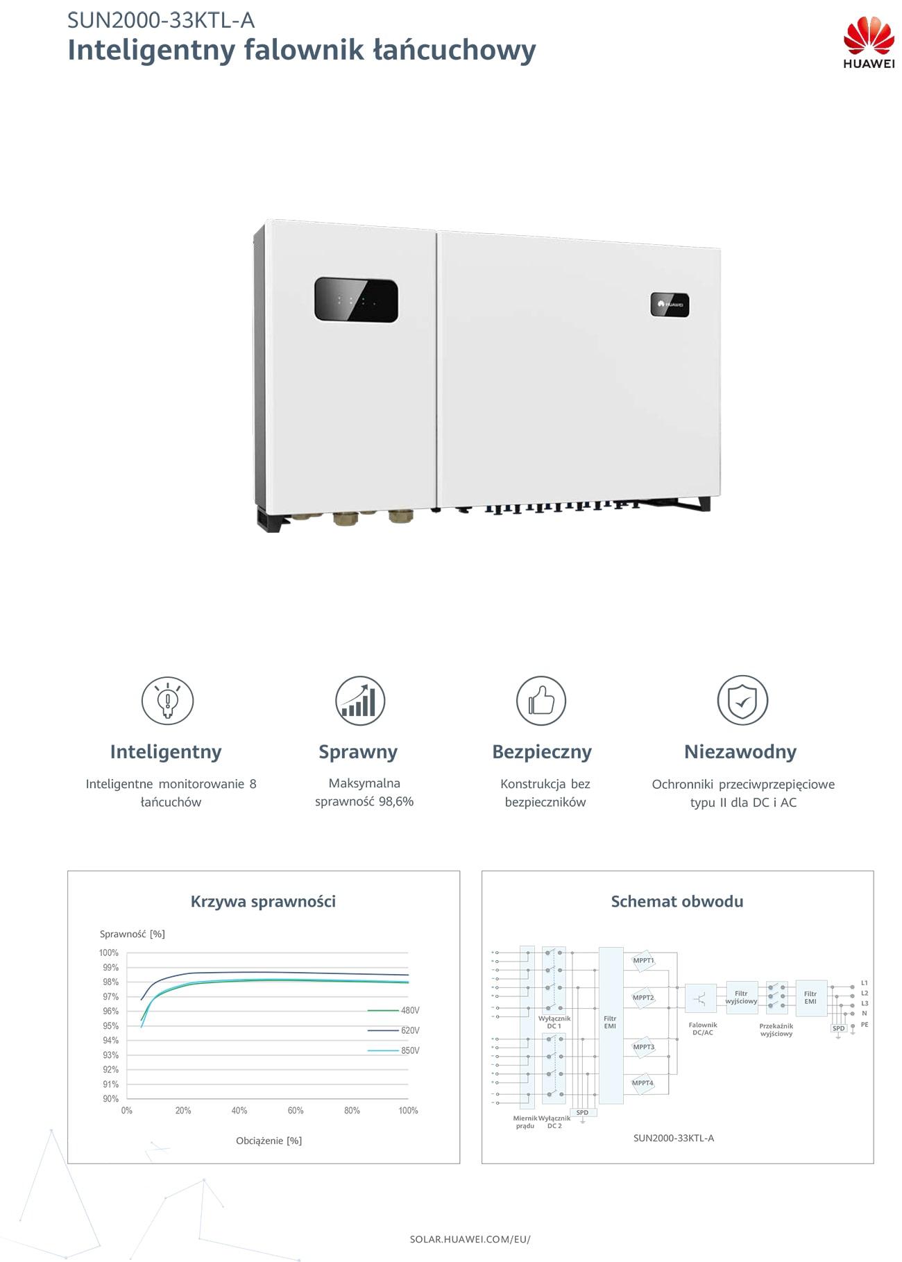 Karta katalogowa inwerter sieciowy Huawei Sun 2000-33KTL-A 3-fazowy