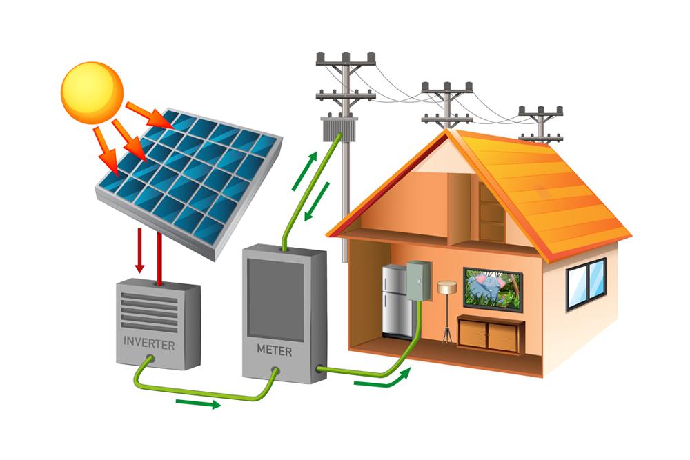 Co to jest falownik - inwerter paneli słonecznych?